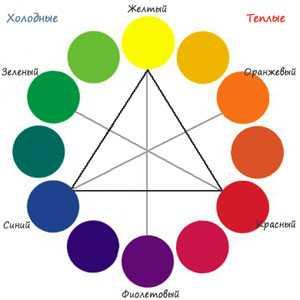 Сочетание цветов. Цветовой круг 31